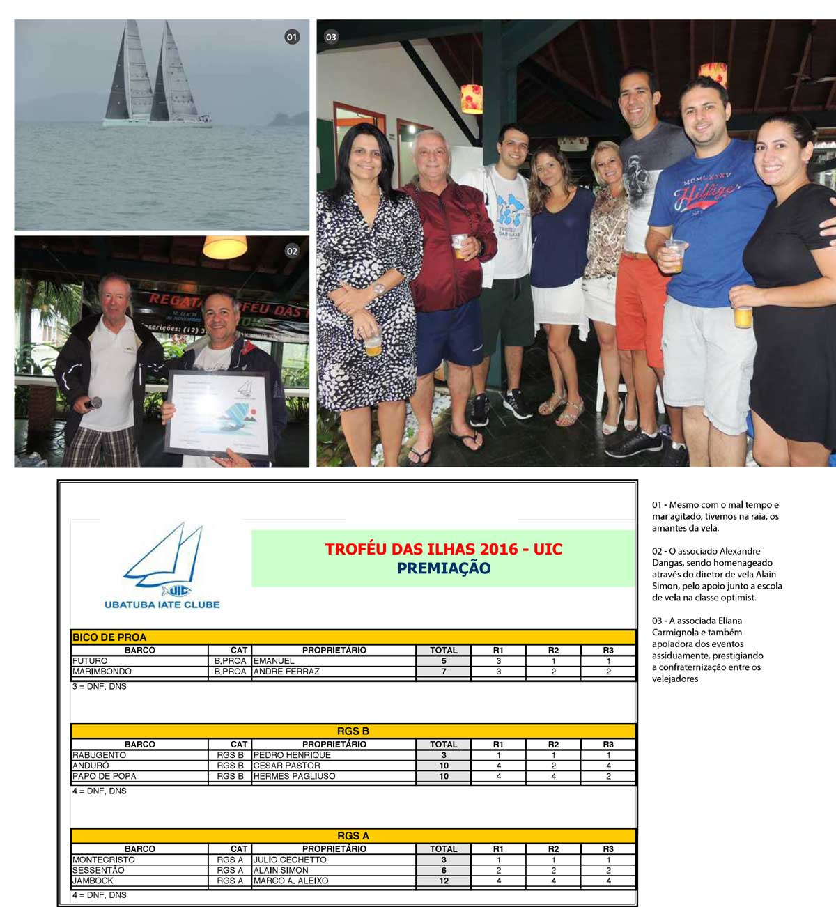Trofeu-das-Ilhas-2016b_rotated