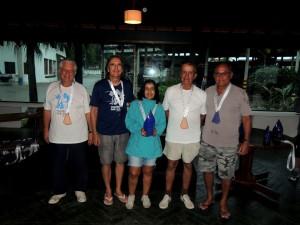Trofeu-das-ilhas-2017-20